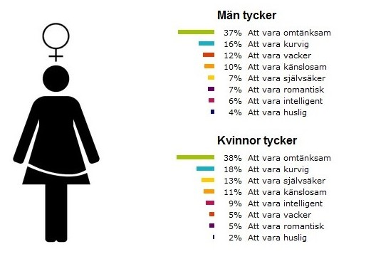 singlar i sverige Strängnäs